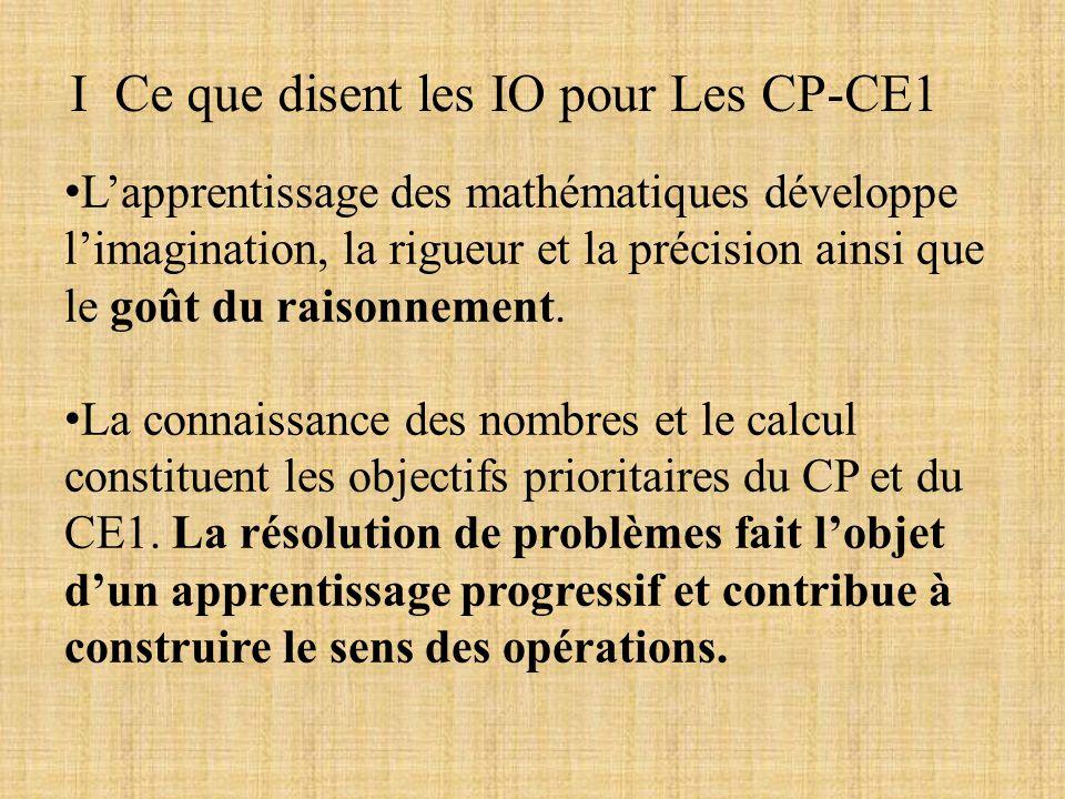 I Ce que disent les IO pour Les CP-CE1 Lapprentissage des mathématiques développe limagination, la rigueur et la précision ainsi que le goût du raison