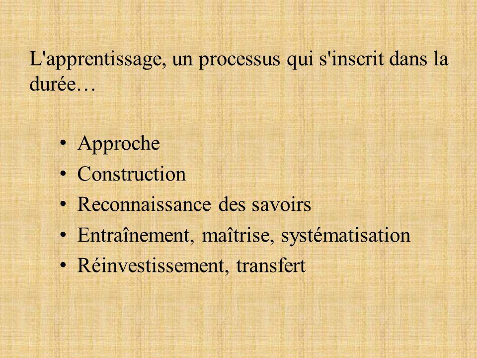 L'apprentissage, un processus qui s'inscrit dans la durée… Approche Construction Reconnaissance des savoirs Entraînement, maîtrise, systématisation Ré
