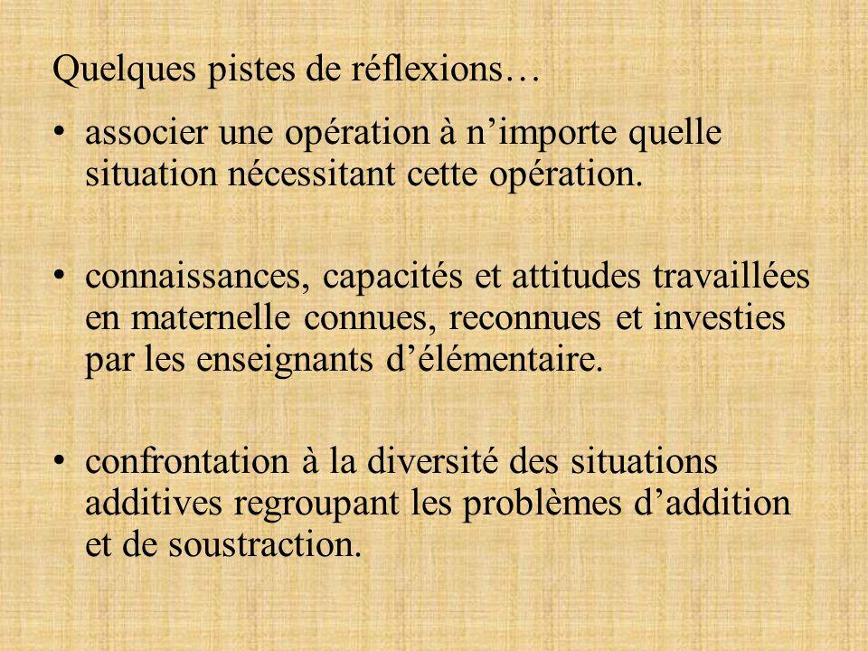 Quelques pistes de réflexions… associer une opération à nimporte quelle situation nécessitant cette opération. connaissances, capacités et attitudes t