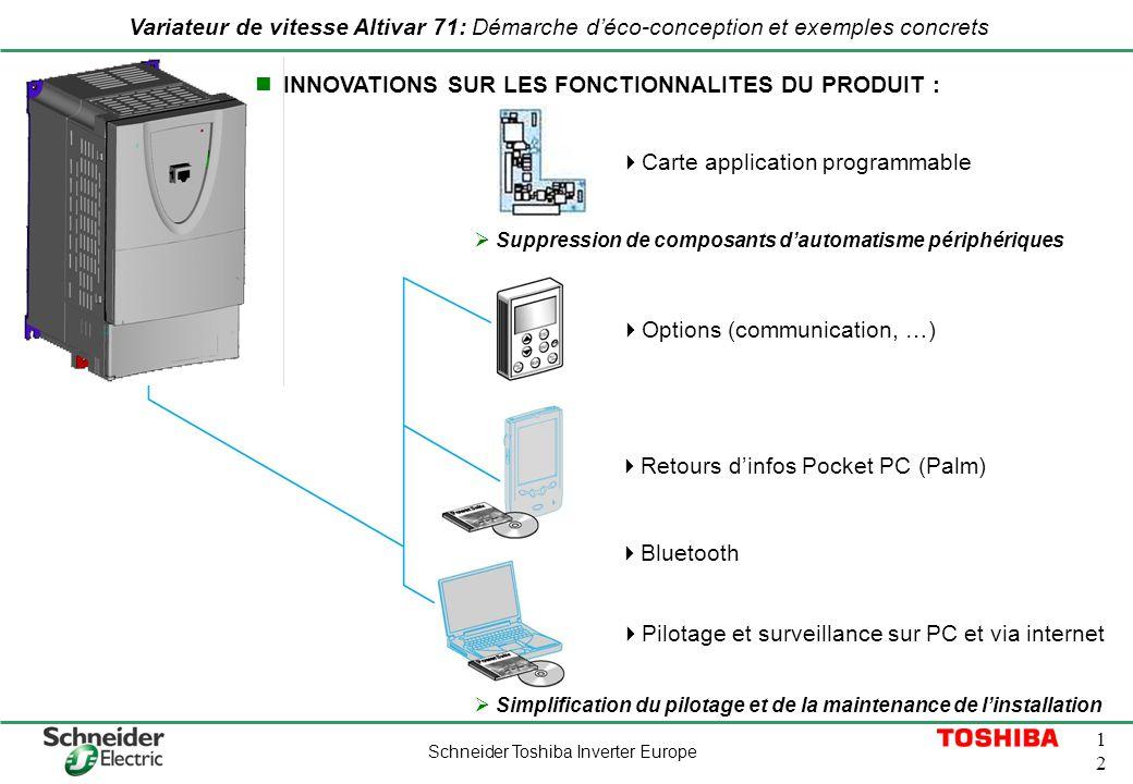 Schneider Toshiba Inverter Europe 1212 Variateur de vitesse Altivar 71: Démarche déco-conception et exemples concrets INNOVATION DANS LE DOMAINE DE LA