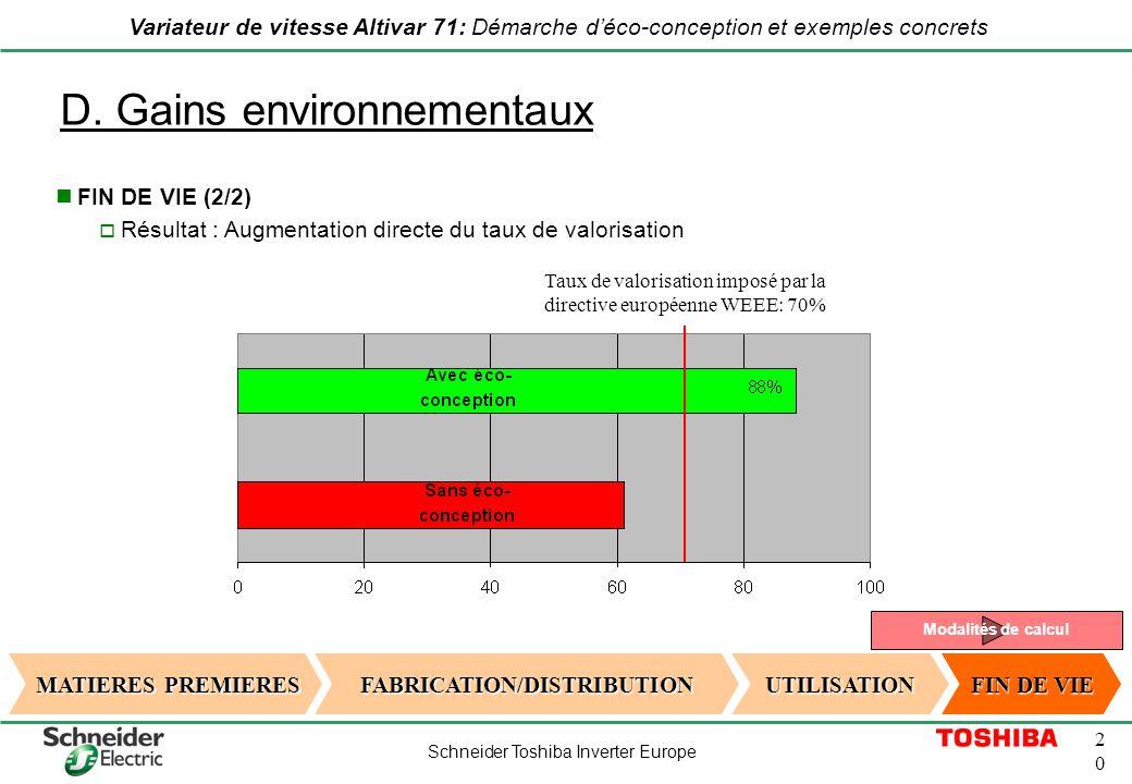 Schneider Toshiba Inverter Europe 2020 Variateur de vitesse Altivar 71: Démarche déco-conception et exemples concrets D. Gains environnementaux MATIER