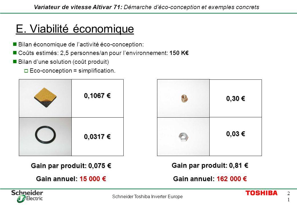 Schneider Toshiba Inverter Europe 2121 Variateur de vitesse Altivar 71: Démarche déco-conception et exemples concrets E. Viabilité économique Bilan éc