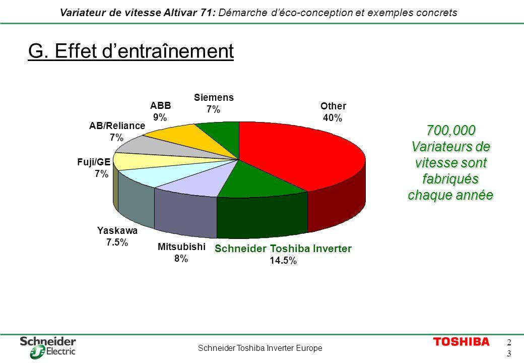 Schneider Toshiba Inverter Europe 2323 Variateur de vitesse Altivar 71: Démarche déco-conception et exemples concrets G. Effet dentraînement Sur le ma