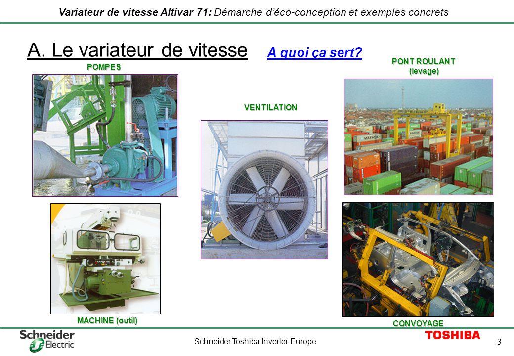 Schneider Toshiba Inverter Europe 3 Variateur de vitesse Altivar 71: Démarche déco-conception et exemples concrets A. Le variateur de vitesse A quoi ç