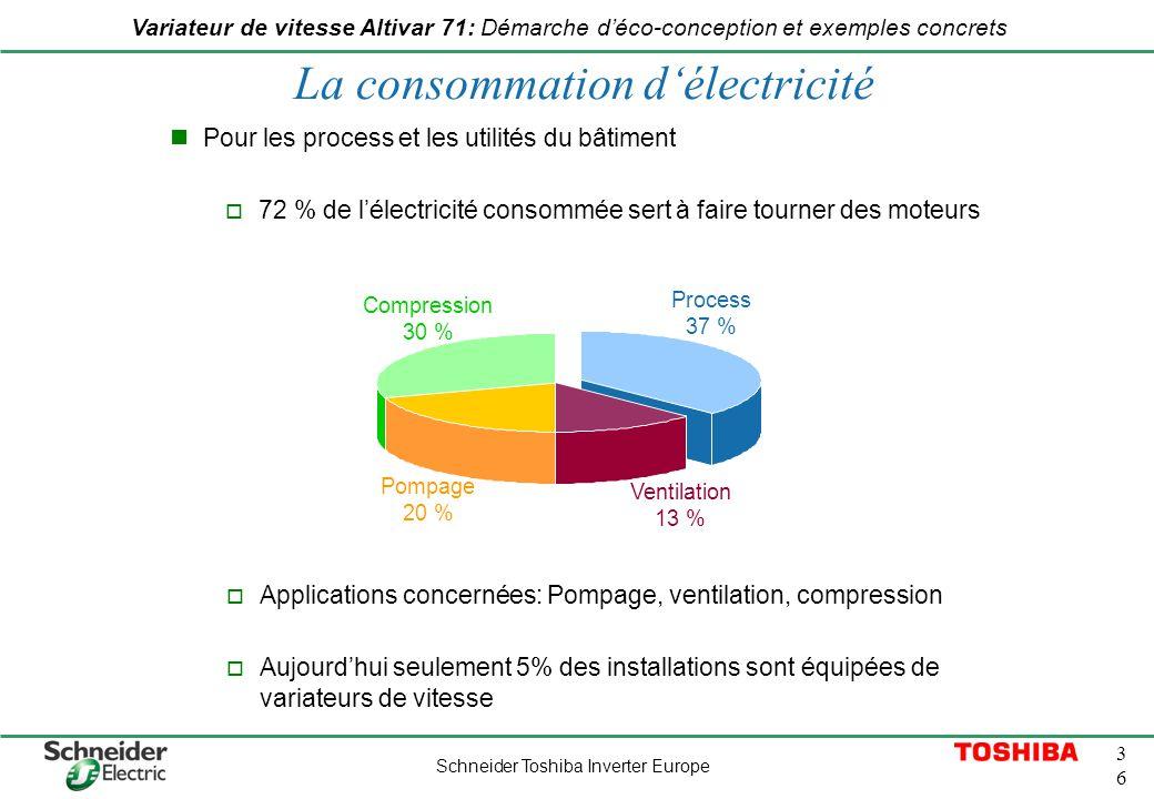 Schneider Toshiba Inverter Europe 3636 Variateur de vitesse Altivar 71: Démarche déco-conception et exemples concrets Pour les process et les utilités