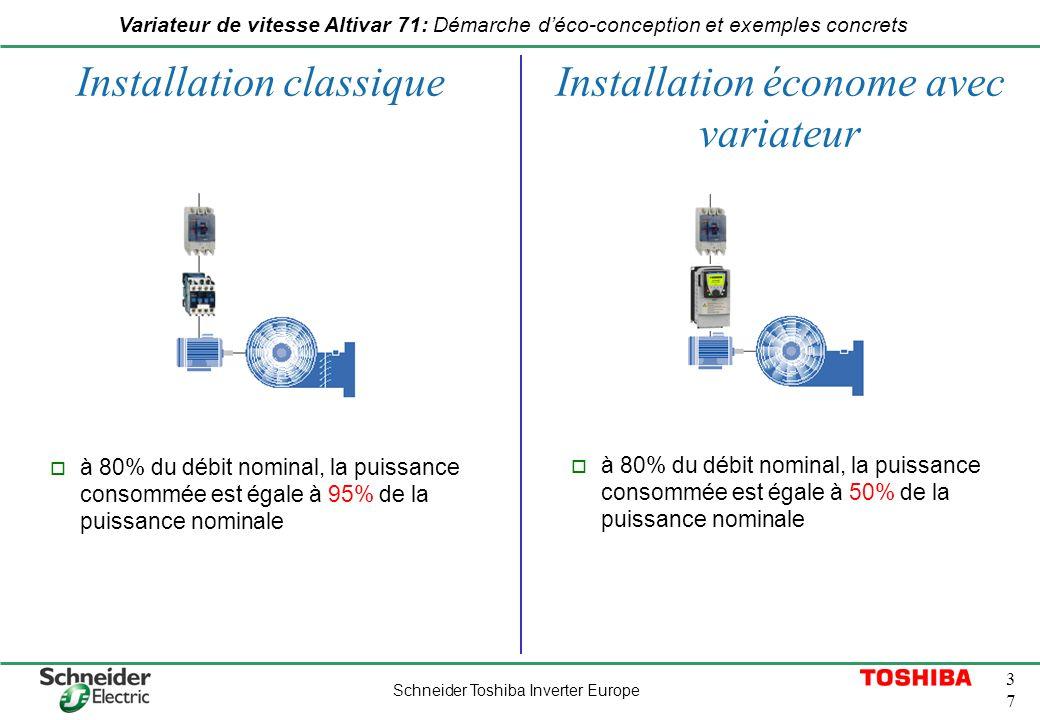 Schneider Toshiba Inverter Europe 3737 Variateur de vitesse Altivar 71: Démarche déco-conception et exemples concrets à 80% du débit nominal, la puiss