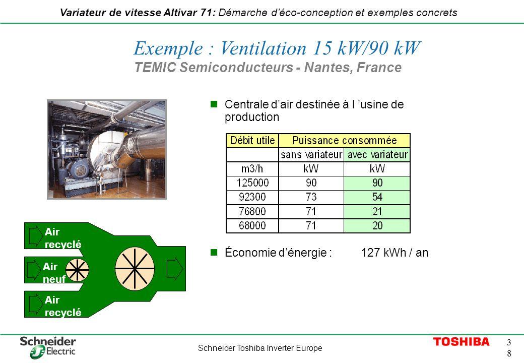 Schneider Toshiba Inverter Europe 3838 Variateur de vitesse Altivar 71: Démarche déco-conception et exemples concrets Exemple : Ventilation 15 kW/90 k