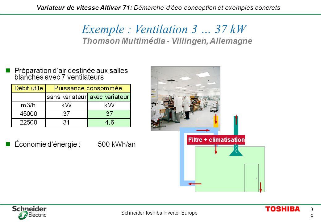 Schneider Toshiba Inverter Europe 3939 Variateur de vitesse Altivar 71: Démarche déco-conception et exemples concrets Exemple : Ventilation 3 … 37 kW