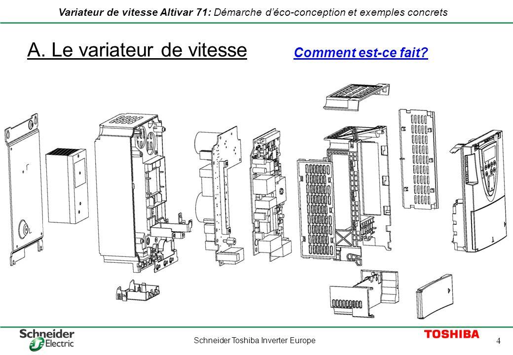 Schneider Toshiba Inverter Europe 4 Variateur de vitesse Altivar 71: Démarche déco-conception et exemples concrets A. Le variateur de vitesse Comment