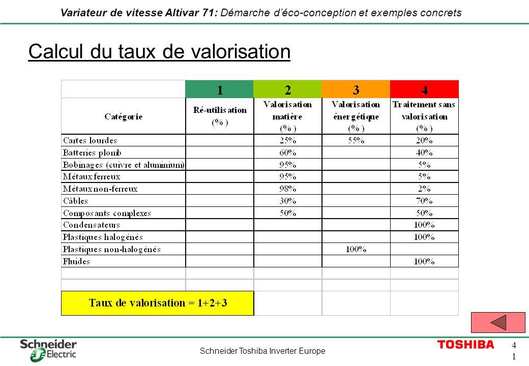Schneider Toshiba Inverter Europe 4141 Variateur de vitesse Altivar 71: Démarche déco-conception et exemples concrets Calcul du taux de valorisation