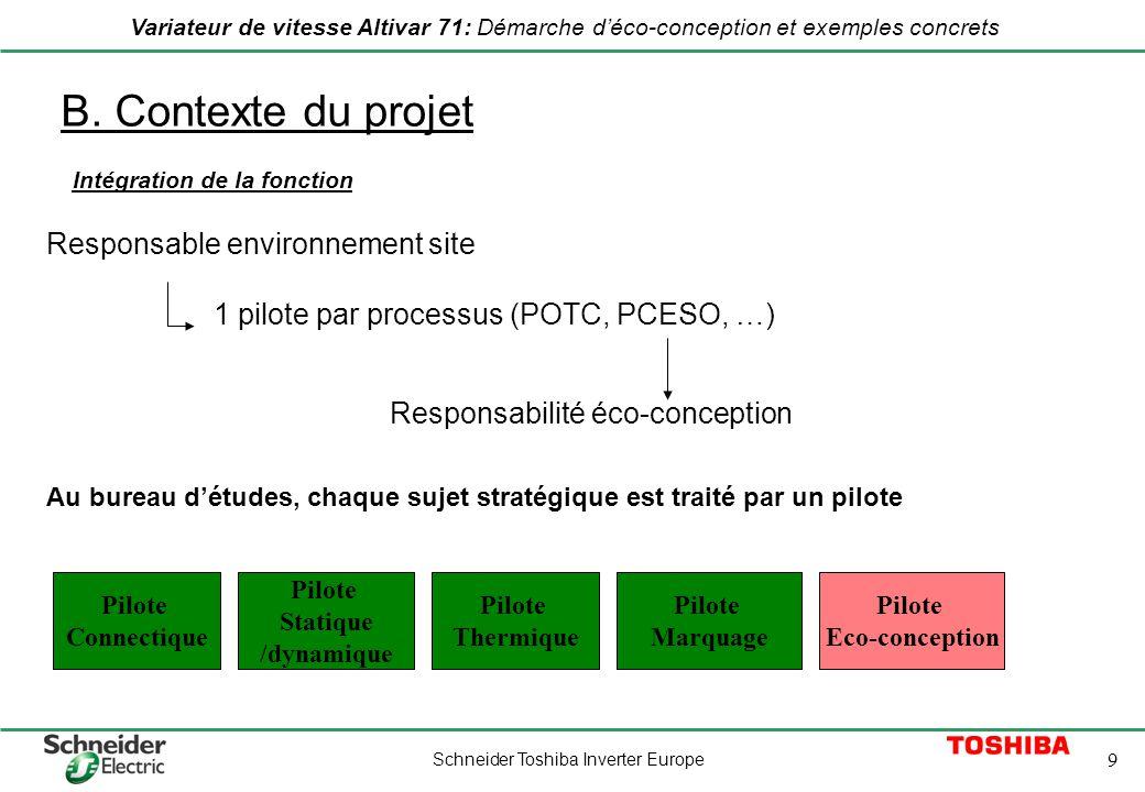 Schneider Toshiba Inverter Europe 9 Variateur de vitesse Altivar 71: Démarche déco-conception et exemples concrets B. Contexte du projet Intégration d