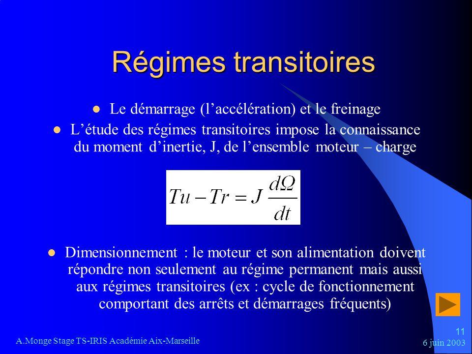 6 juin 2003 A.Monge Stage TS-IRIS Académie Aix-Marseille 11 Régimes transitoires Le démarrage (laccélération) et le freinage Létude des régimes transi