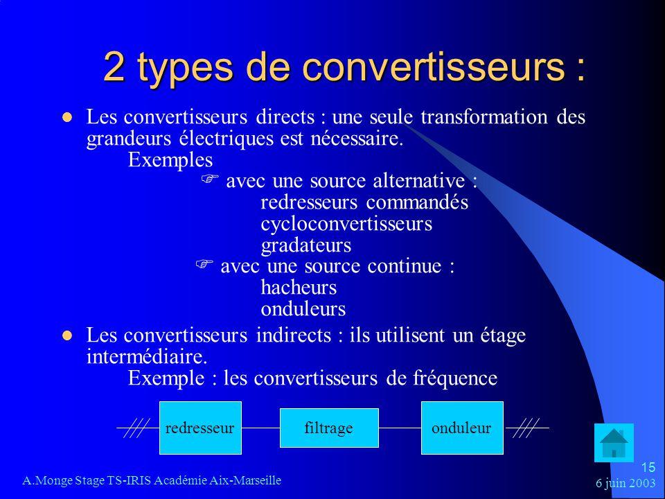 6 juin 2003 A.Monge Stage TS-IRIS Académie Aix-Marseille 15 2 types de convertisseurs : Les convertisseurs directs : une seule transformation des gran
