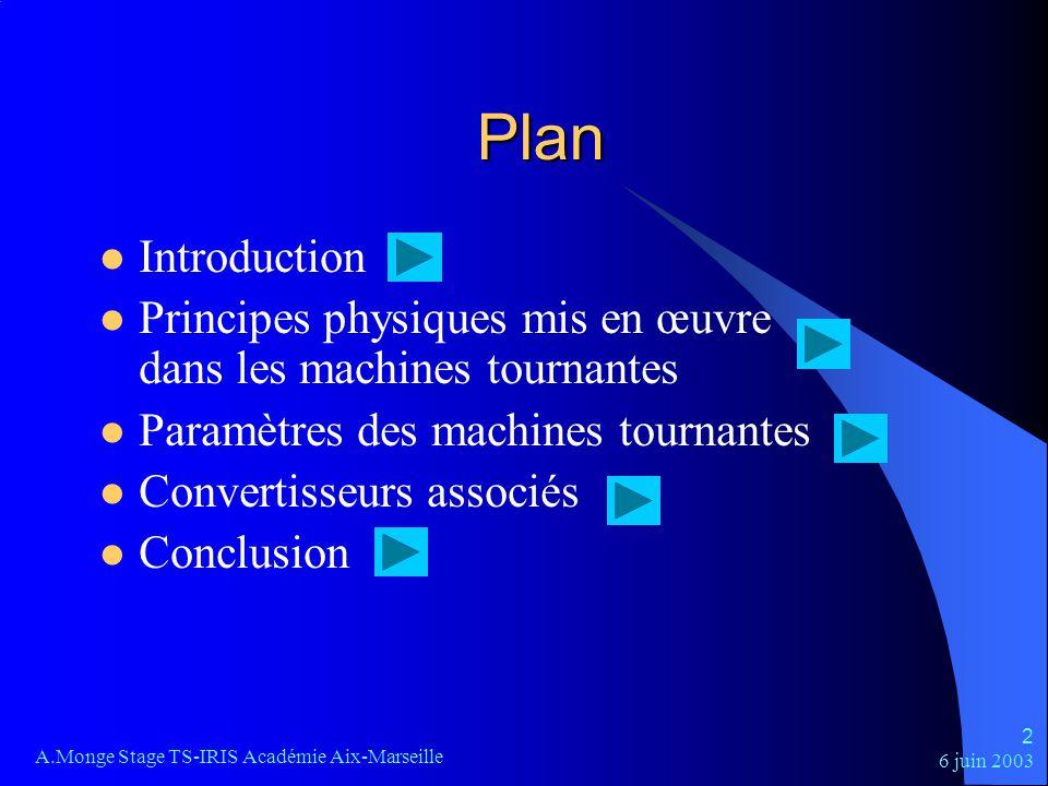6 juin 2003 A.Monge Stage TS-IRIS Académie Aix-Marseille 2 Plan Introduction Principes physiques mis en œuvre dans les machines tournantes Paramètres