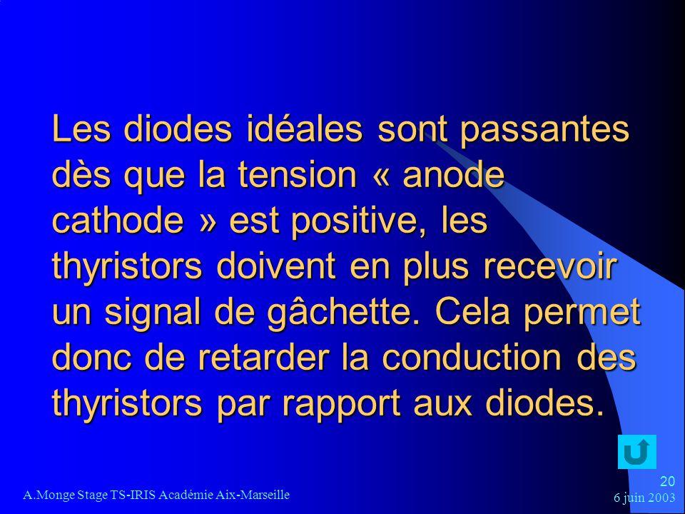 6 juin 2003 A.Monge Stage TS-IRIS Académie Aix-Marseille 20 Les diodes idéales sont passantes dès que la tension « anode cathode » est positive, les t