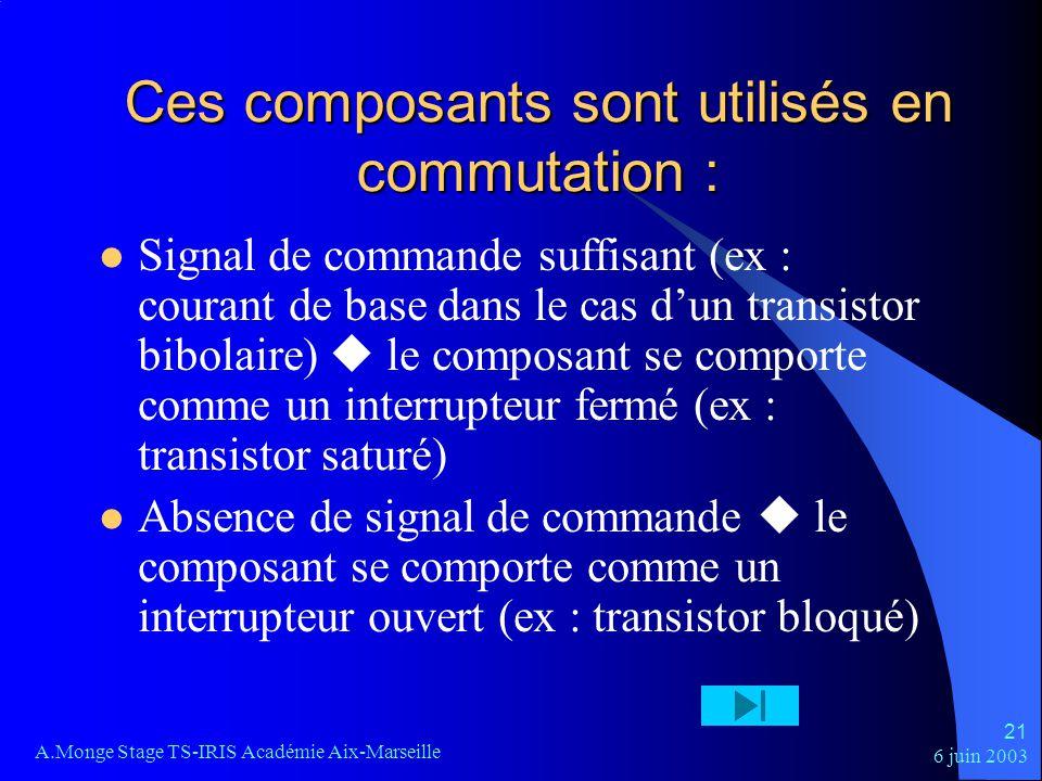 6 juin 2003 A.Monge Stage TS-IRIS Académie Aix-Marseille 21 Ces composants sont utilisés en commutation : Signal de commande suffisant (ex : courant d