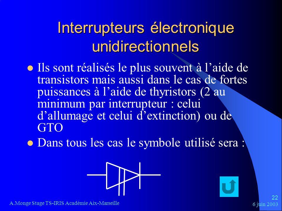 6 juin 2003 A.Monge Stage TS-IRIS Académie Aix-Marseille 22 Interrupteurs électronique unidirectionnels Ils sont réalisés le plus souvent à laide de t