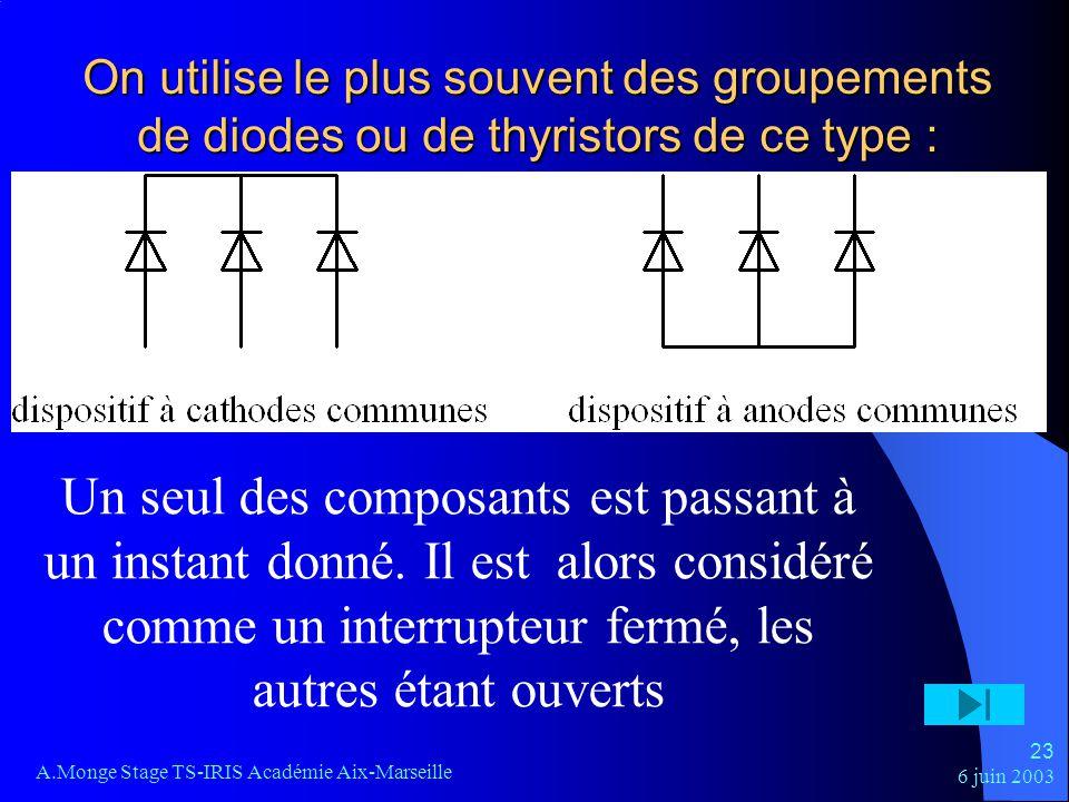6 juin 2003 A.Monge Stage TS-IRIS Académie Aix-Marseille 23 On utilise le plus souvent des groupements de diodes ou de thyristors de ce type : Un seul
