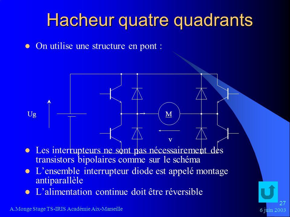 6 juin 2003 A.Monge Stage TS-IRIS Académie Aix-Marseille 27 Hacheur quatre quadrants On utilise une structure en pont : Les interrupteurs ne sont pas