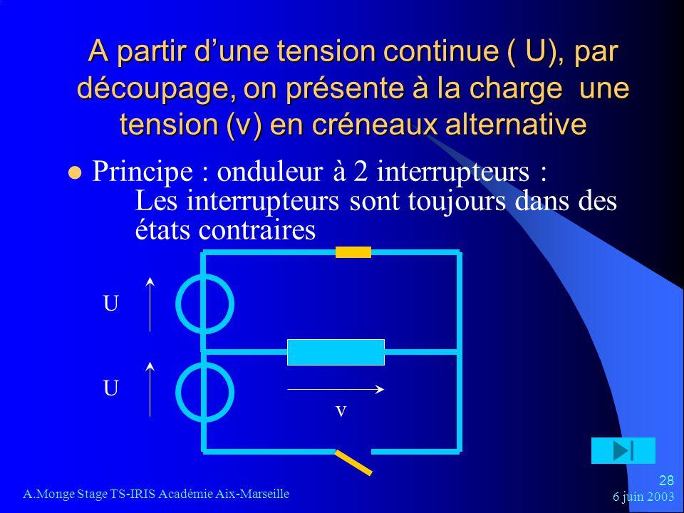 6 juin 2003 A.Monge Stage TS-IRIS Académie Aix-Marseille 28 A partir dune tension continue ( U), par découpage, on présente à la charge une tension (v