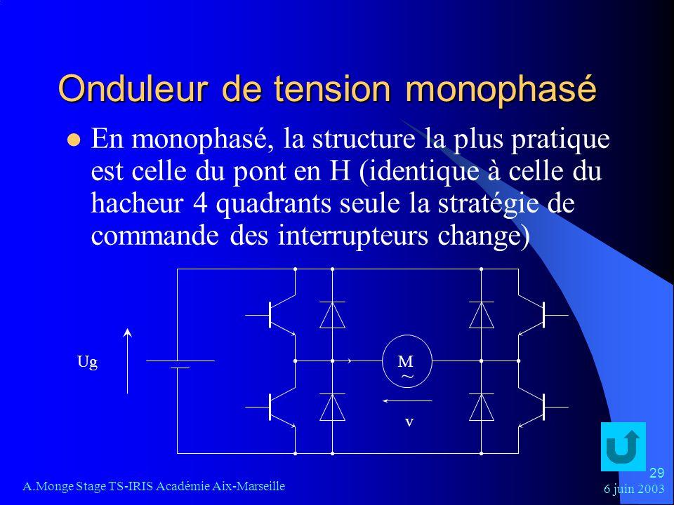 6 juin 2003 A.Monge Stage TS-IRIS Académie Aix-Marseille 29 Onduleur de tension monophasé En monophasé, la structure la plus pratique est celle du pon