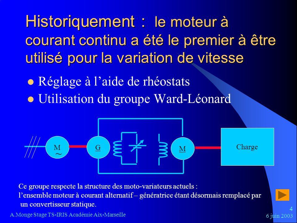 6 juin 2003 A.Monge Stage TS-IRIS Académie Aix-Marseille 25 On commande périodiquement un interrupteur : la tension continue (Ug) est découpée, et on obtient une tension (v) en créneaux de valeur moyenne positive réglable On définit le rapport cyclique du hacheur comme étant le rapport de la durée de fermeture de linterrupteur sur sa période de fonctionnement Ug v