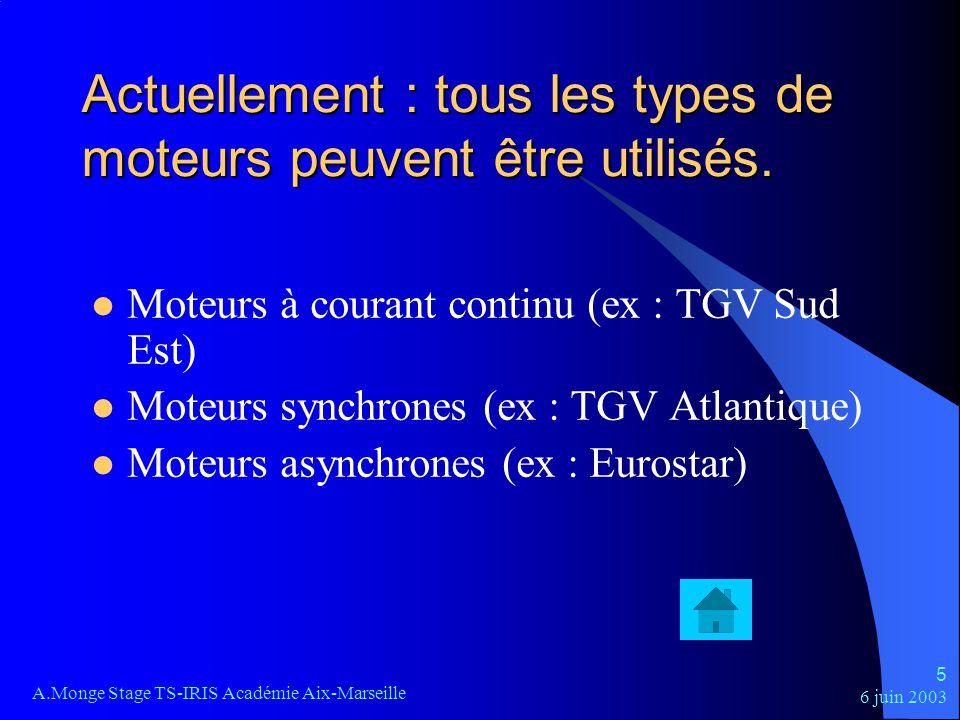 6 juin 2003 A.Monge Stage TS-IRIS Académie Aix-Marseille 16 Choix dun moto-variateur Moteur – charge « Moteur + charge » – variateur À lalimentation (perturbations de la source vers le variateur et vice versa) À lenvironnement Il faut vérifier ladaptation : + Tenir compte des critères économiques