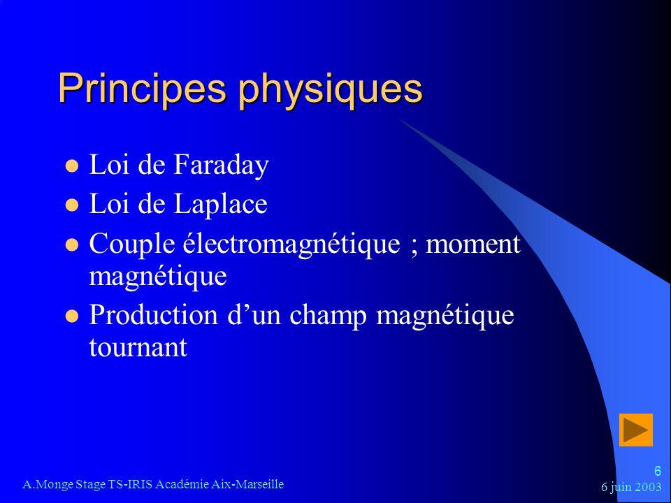 6 juin 2003 A.Monge Stage TS-IRIS Académie Aix-Marseille 6 Principes physiques Loi de Faraday Loi de Laplace Couple électromagnétique ; moment magnéti