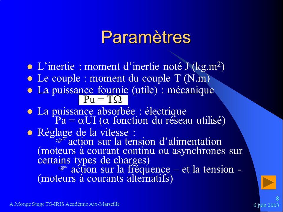 6 juin 2003 A.Monge Stage TS-IRIS Académie Aix-Marseille 8 Paramètres Linertie : moment dinertie noté J (kg.m 2 ) Le couple : moment du couple T (N.m)