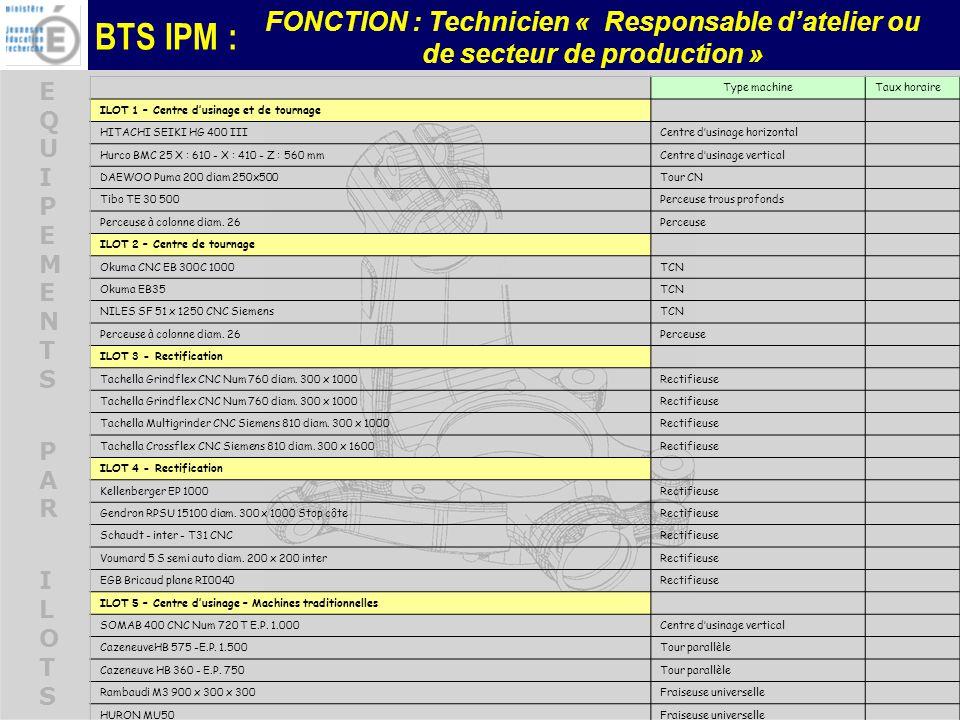 BTS IPM : FONCTION : Technicien « Responsable datelier ou de secteur de production » EQUIPEMENTS PAR ILOTSEQUIPEMENTS PAR ILOTS Type machineTaux horai