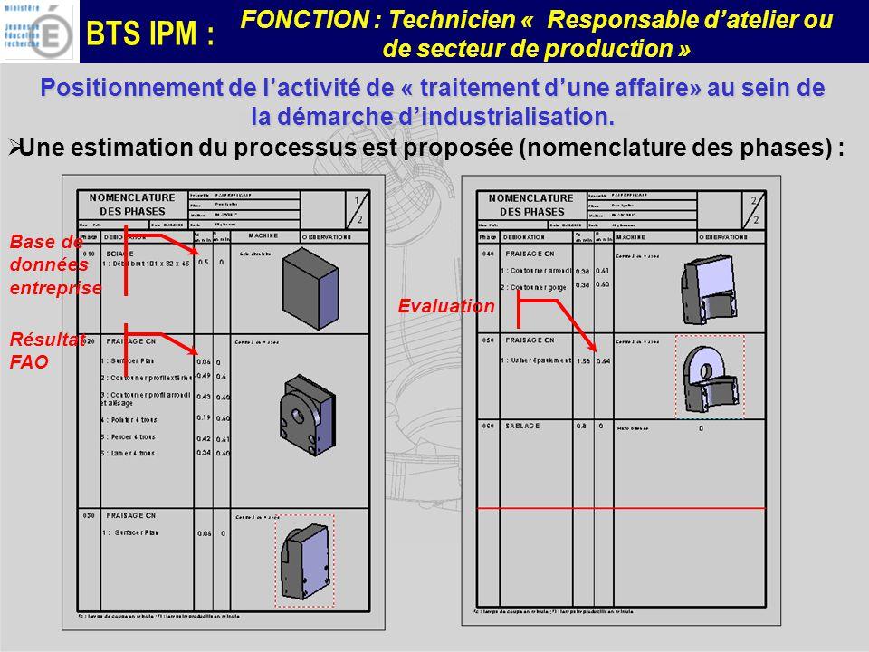 BTS IPM : FONCTION : Technicien « Responsable datelier ou de secteur de production » Positionnement de lactivité de « traitement dune affaire» au sein