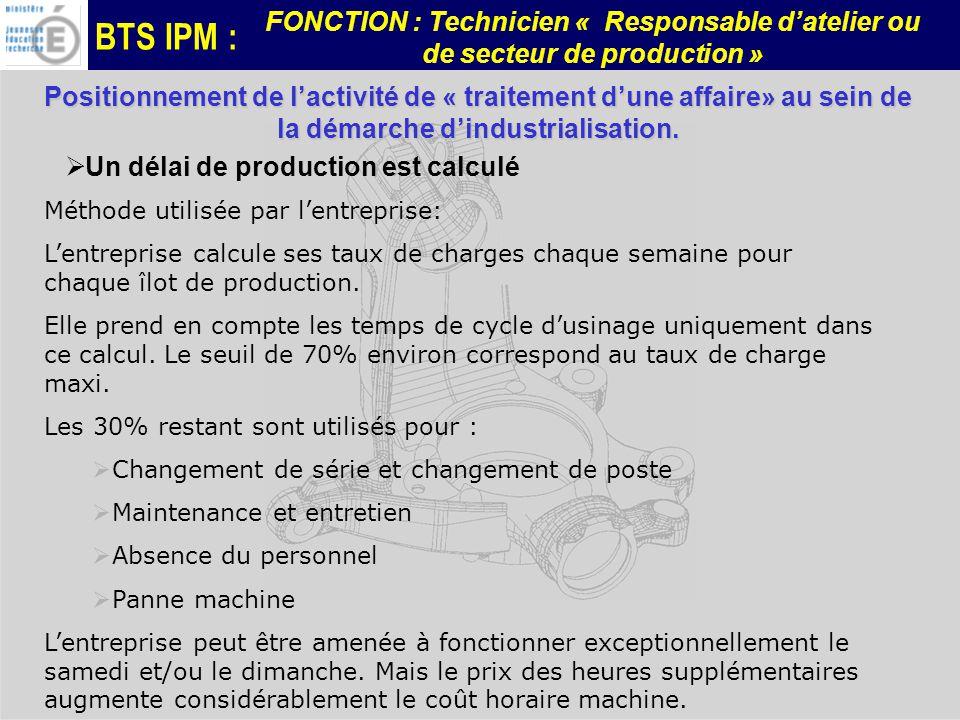 BTS IPM : FONCTION : Technicien « Responsable datelier ou de secteur de production » Méthode utilisée par lentreprise: Lentreprise calcule ses taux de