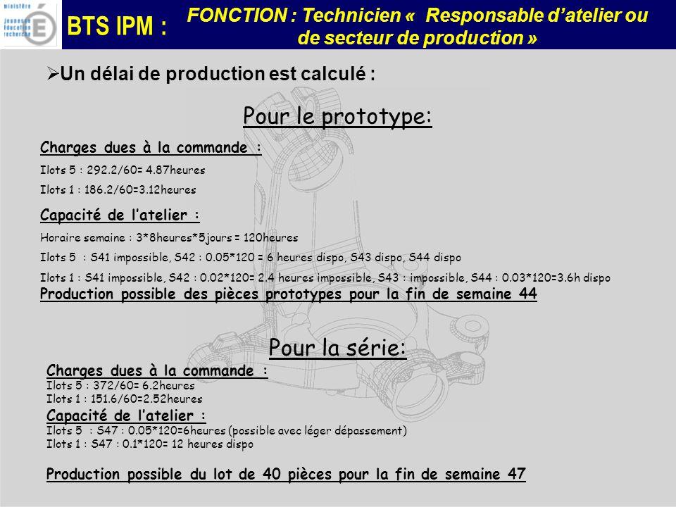 BTS IPM : FONCTION : Technicien « Responsable datelier ou de secteur de production » Pour le prototype: Charges dues à la commande : Ilots 5 : 292.2/6