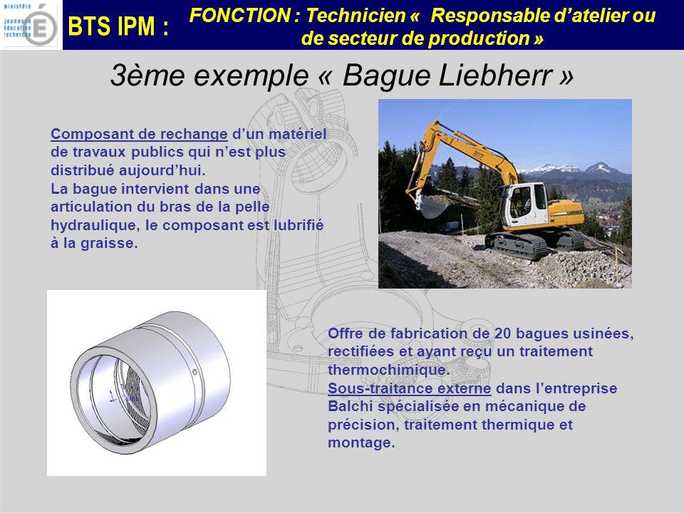 BTS IPM : FONCTION : Technicien « Responsable datelier ou de secteur de production » 3ème exemple « Bague Liebherr » Composant de rechange dun matérie