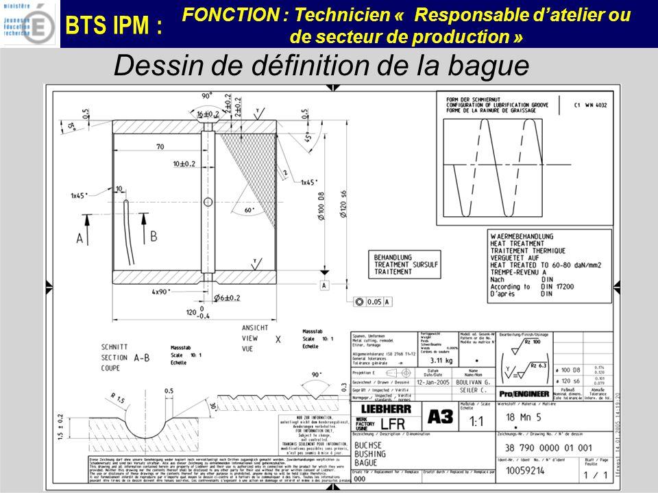 BTS IPM : FONCTION : Technicien « Responsable datelier ou de secteur de production » Dessin de définition de la bague