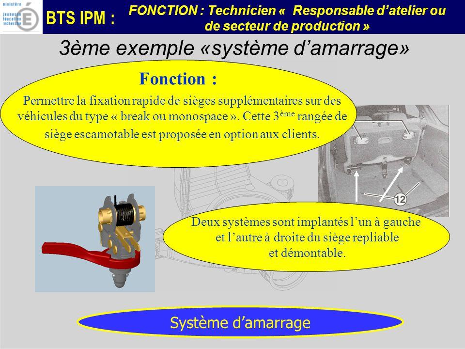BTS IPM : FONCTION : Technicien « Responsable datelier ou de secteur de production » Fonction : Permettre la fixation rapide de sièges supplémentaires