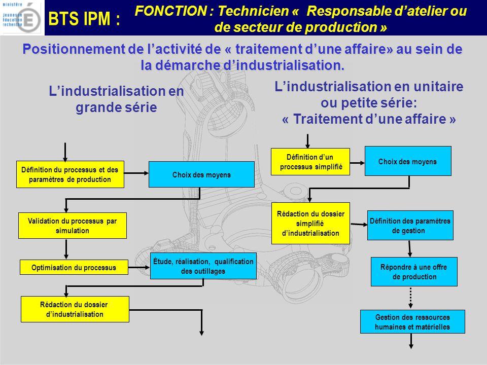 BTS IPM : FONCTION : Technicien « Responsable datelier ou de secteur de production » Lindustrialisation en unitaire ou petite série: « Traitement dune