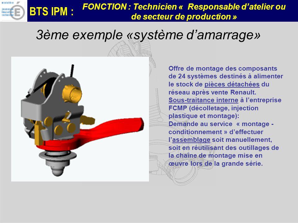 BTS IPM : FONCTION : Technicien « Responsable datelier ou de secteur de production » 3ème exemple «système damarrage» Offre de montage des composants