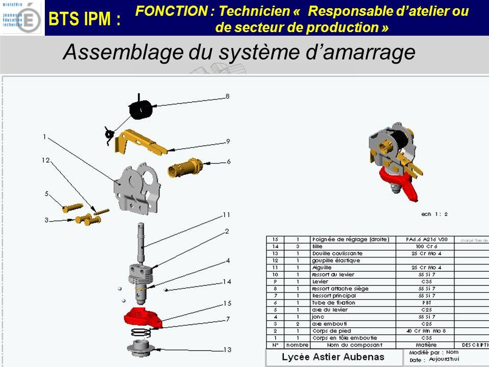 BTS IPM : FONCTION : Technicien « Responsable datelier ou de secteur de production » Assemblage du système damarrage
