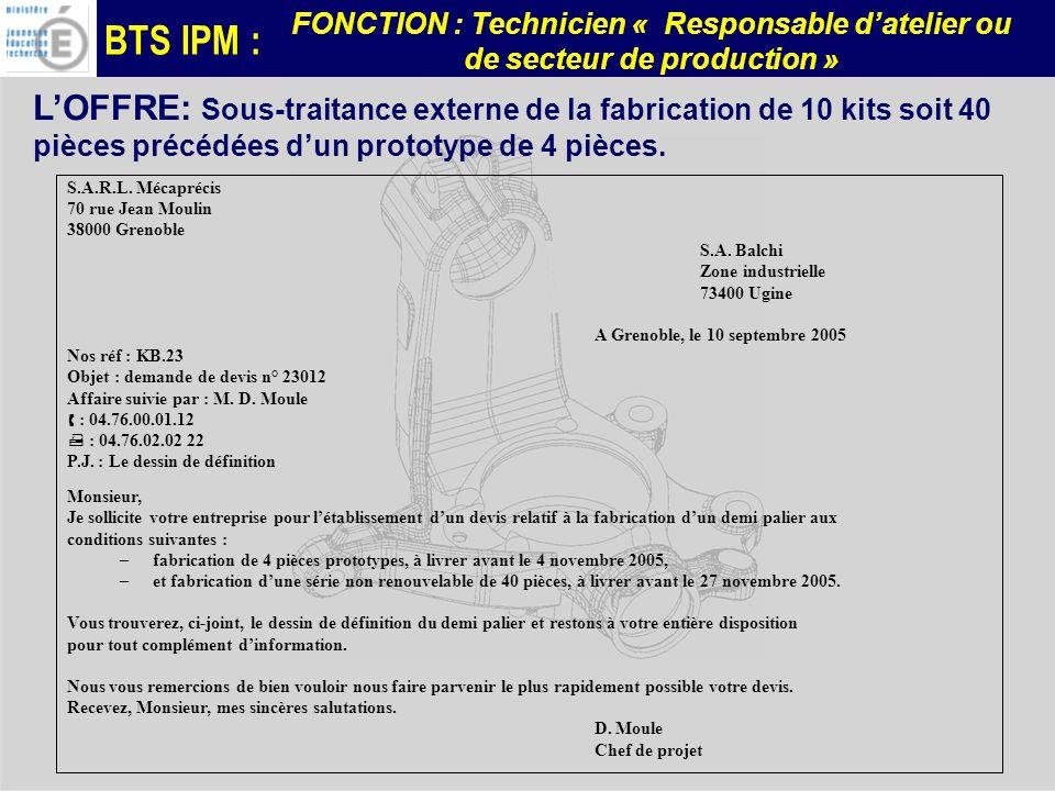 BTS IPM : FONCTION : Technicien « Responsable datelier ou de secteur de production » LOFFRE: Sous-traitance externe de la fabrication de 10 kits soit