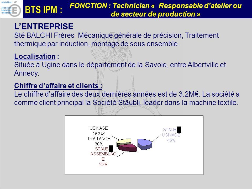 BTS IPM : FONCTION : Technicien « Responsable datelier ou de secteur de production » LENTREPRISE Sté BALCHI Frères Mécanique générale de précision, Tr