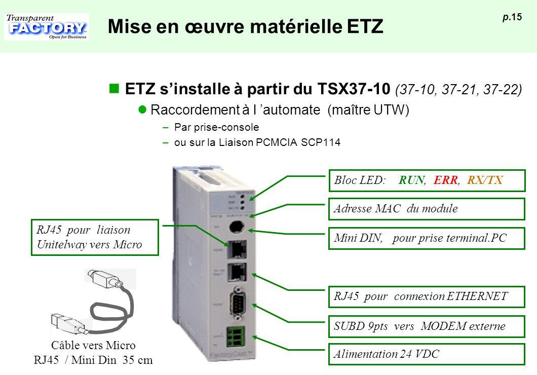 p.15 Mise en œuvre matérielle ETZ ETZ sinstalle à partir du TSX37-10 (37-10, 37-21, 37-22) Raccordement à l automate (maître UTW) – Par prise-console