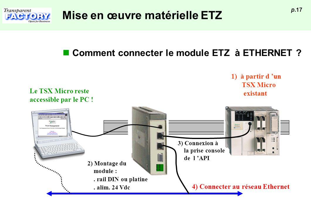 p.17 Mise en œuvre matérielle ETZ 1) à partir d un TSX Micro existant Comment connecter le module ETZ à ETHERNET ? 2) Montage du module :. rail DIN ou