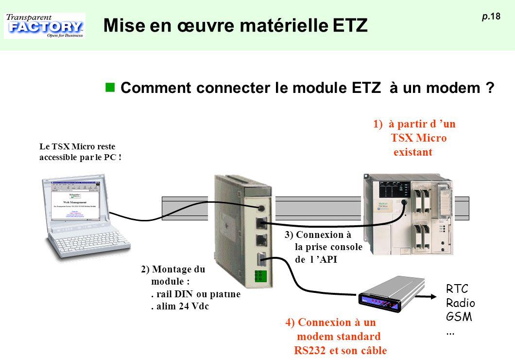 p.18 Mise en œuvre matérielle ETZ 1) à partir d un TSX Micro existant 4) Connexion à un modem standard RS232 et son câble RTC Radio GSM... Comment con