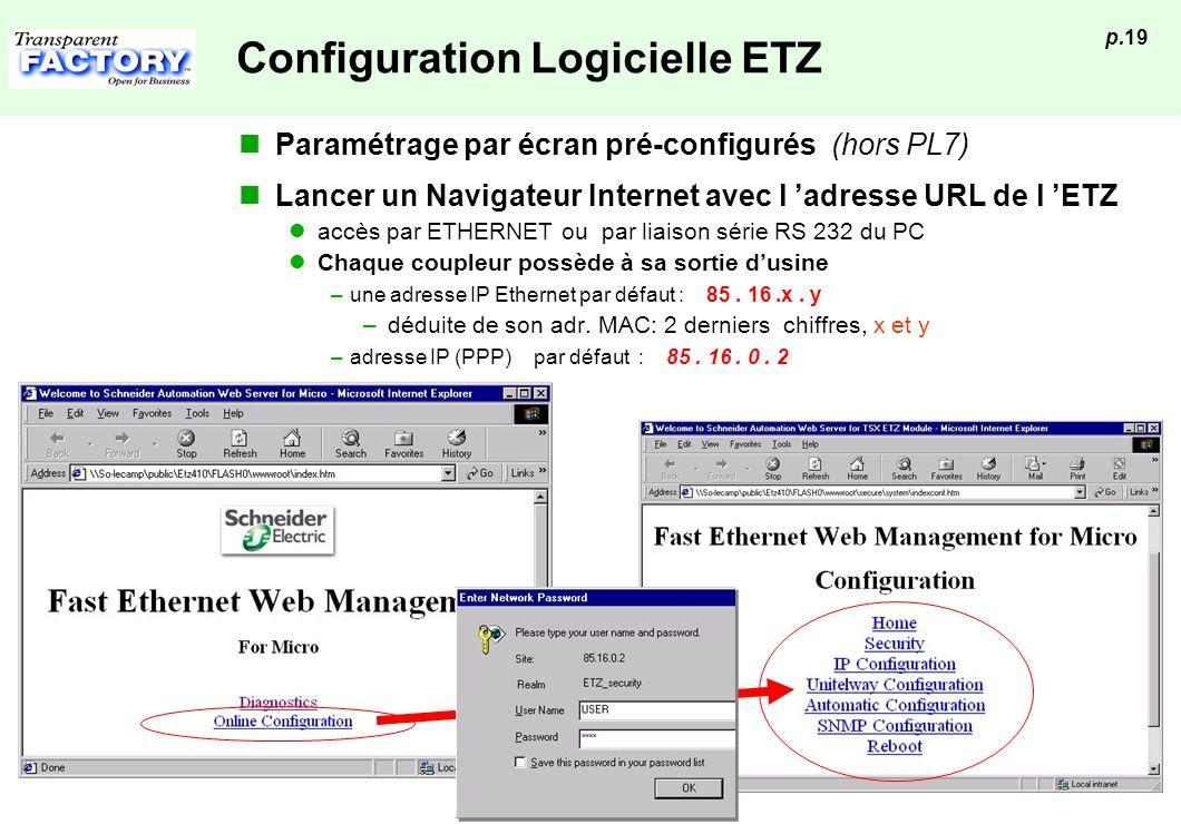 p.19 Configuration Logicielle ETZ Paramétrage par écran pré-configurés (hors PL7) Lancer un Navigateur Internet avec l adresse URL de l ETZ accès par