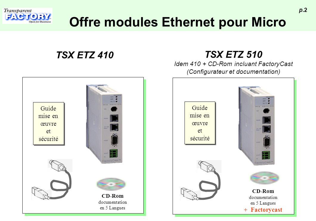 p.3 Services via Ethernet ou Modem Services de Base: communs ETZ 410 / ETZ 510 Plusieurs niveaux de connectivité –Ethernet Cuivre 10/100 MHz base T –Liaison série à 56 Kb/s pour modem standard externe Protocoles Modbus et UniTE sur TCP / IP –Communication inter-automates et vers superviseur –Tous les services usuels de communication disponibles –Accès par PL7 en local ou à distance –Compatibilité avec le parc installé TSX Micro Gestion de réseau (SNMP Agent) Allocation dynamique dadresse IP (BOOTP, DHCP) Services WEB de Bases: Diagnostic à distance / Réglage Application –Accès Sécurisé: Plusieurs niveaux de protection par mots de passe Serveur WEB Factorycast: sur ETZ 510 seul Serveur WEB embarqué (8 Mo mémoire) ouvert aux pages WEB et Applet Java crées par l utilisateur toutes les fonctions Factorycast V2.2.1 Accessible par les navigateurs Internet standards