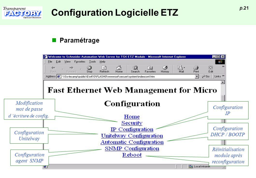 p.21 Configuration Logicielle ETZ Paramétrage Configuration Unitelway Modification mot de passe d écriture de config. Réinitialisation module après re