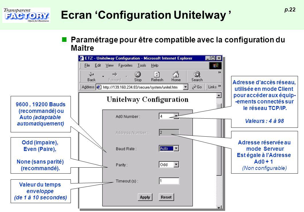 p.22 Ecran Configuration Unitelway Adresse daccès réseau, utilisée en mode Client pour accéder aux équip- -ements connectés sur le réseau TCP/IP. Vale