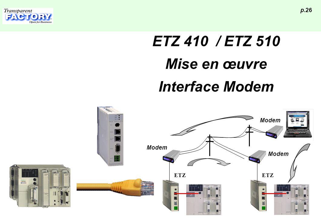 p.26 ETZ 410 / ETZ 510 Mise en œuvre Interface Modem Modem ETZ