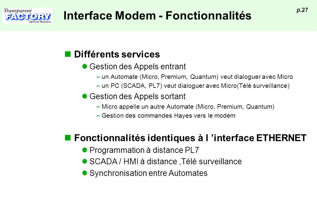 p.27 Interface Modem - Fonctionnalités Différents services Gestion des Appels entrant –un Automate (Micro, Premium, Quantum) veut dialoguer avec Micro